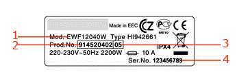 Primer AEG-ElektroLux